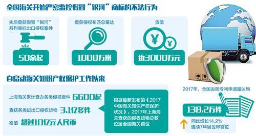 上海纺织品进出口有限公司的困境也是当时国内自主品牌困境的缩影.