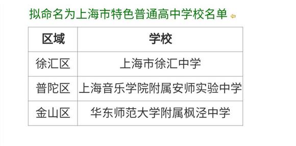 http://www.jiaokaotong.cn/zhongxiaoxue/329631.html
