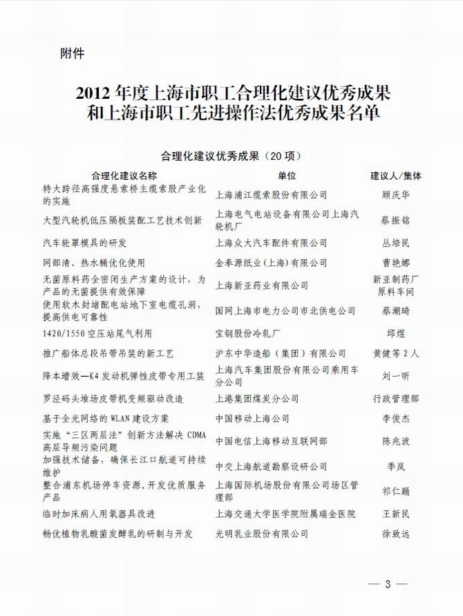 关于命名2012年度上海市职工合理化建议优秀